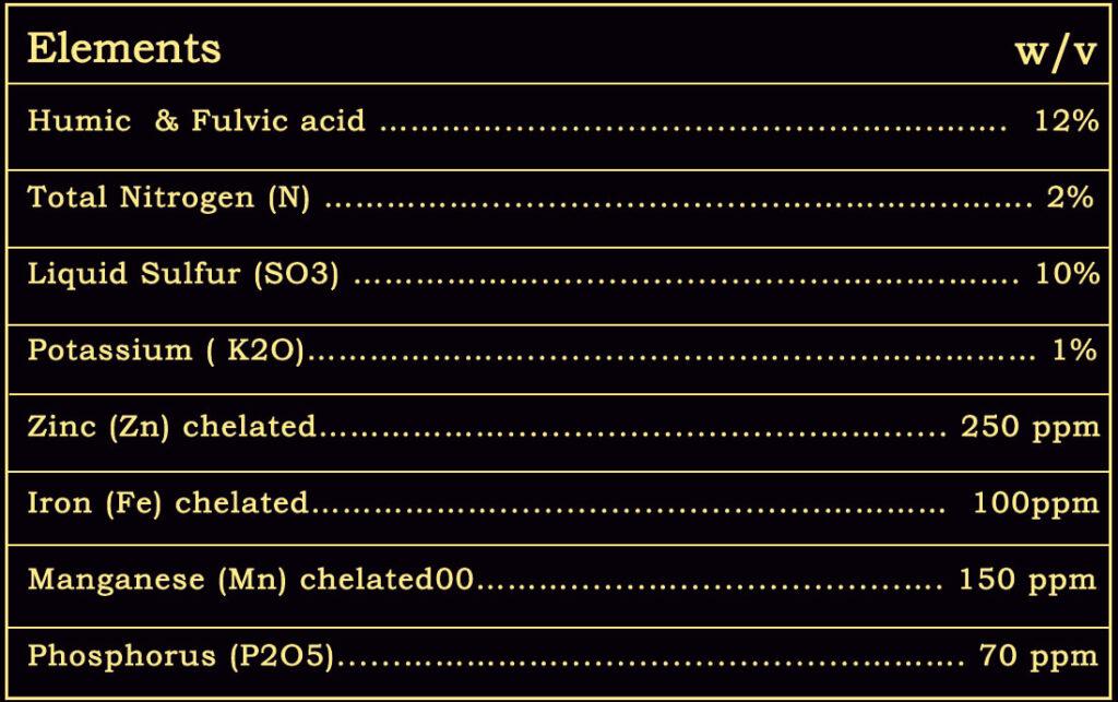 ترکیبات-هیومیک-اسید-گوگرد-دار