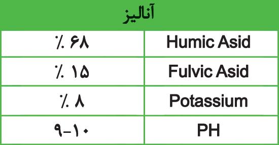 آنالیز کود هیومیک اسید کود پودر هیومات پتاسیم 90 درصد هلیکس